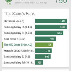 Foto 21 de 23 de la galería htc-desire-816-rendimiento en Xataka Android