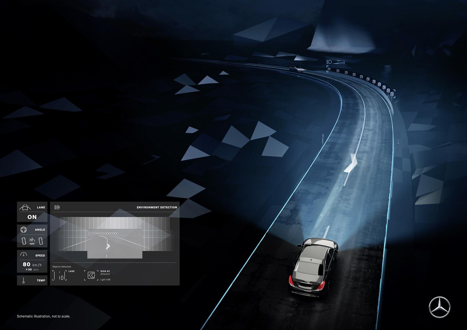 Foto de DIGITAL LIGHT de Mercedes-Benz (9/9)