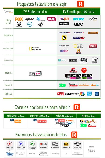 Nueva Oferta De Television En La Gallega R Agosto 2018
