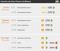 Gran Premio Mónaco Fórmula 1: horarios