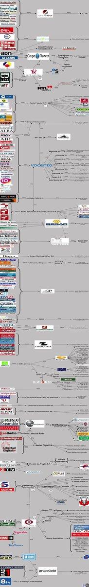 medios-de-comunicacion-propietarios-sm.jpg