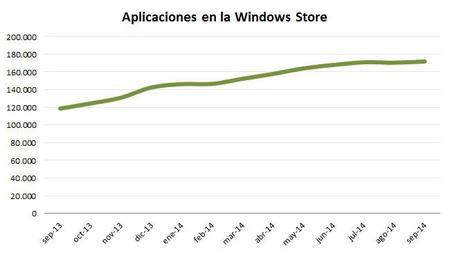 apps-windows-store.jpg
