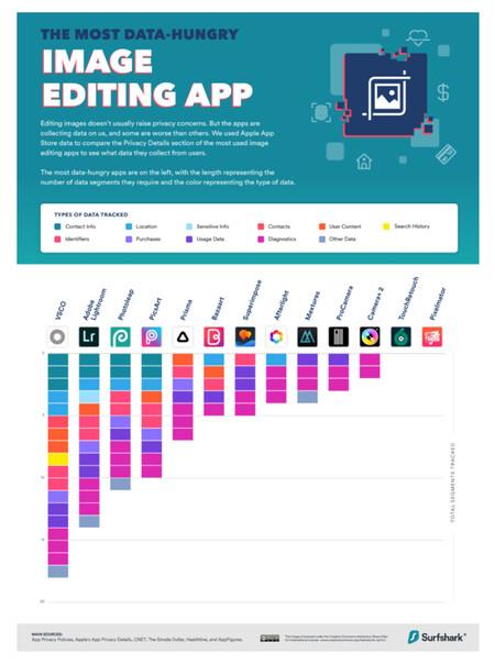 Apps Edicion Foto Que Utilizan Nuestros Datos Privados 02