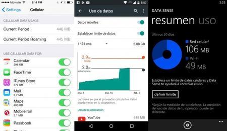 Uso Datos Smartphones 1