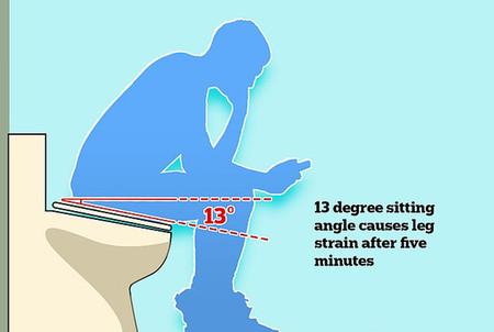 Retretes inclinados 13º grados para que cagues incómodo, la última tendencia en tortura laboral