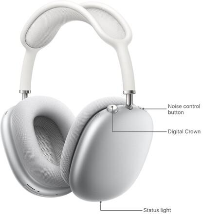 Airpods Max Side Button Digital Crown Tech Spec
