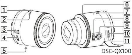 """Dos """"cámaras-accesorio"""" Sony para smartphones se dejan ver en manuales de usuario"""