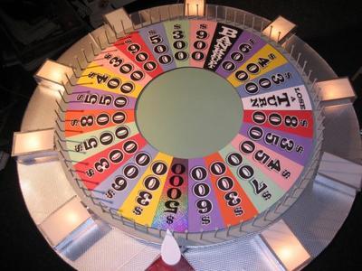Efecto ancla: cuando la rueda de la fortuna influye en nuestros juicios estadísticos