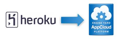 EngineYard ofrece un script de migración de Heroku a AppCloud