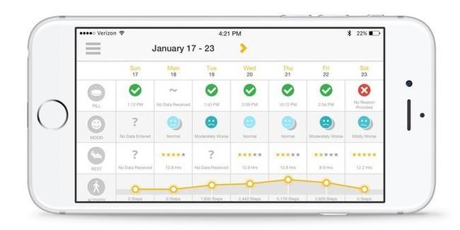 App De La Medicacion