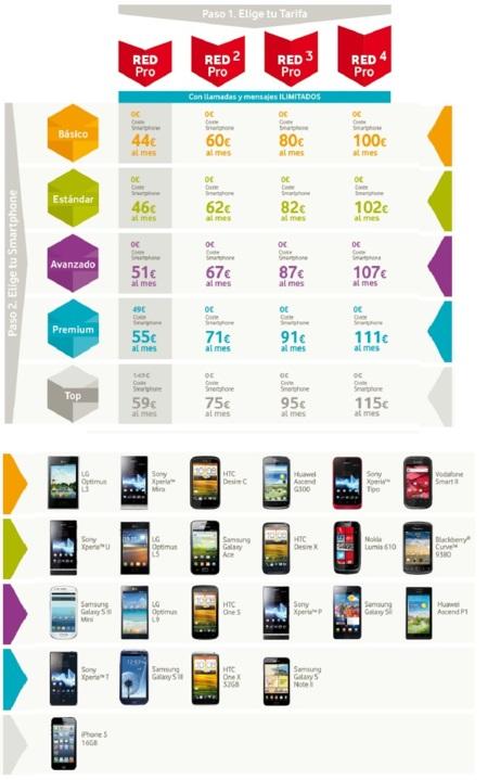 Precios Samrtphones con Base Pro y RED Pro para empresas