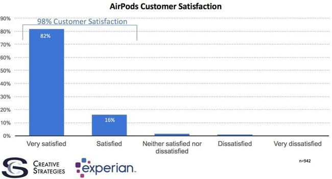 Customersatisfaction1 800x433