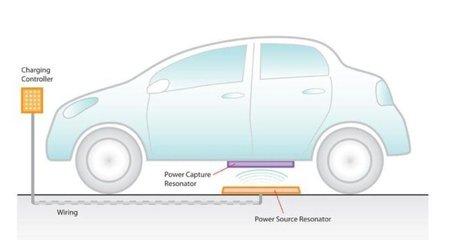Toyota se une a la empresa WiTricity para desarrollar cargadores inalámbricos