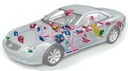 Alianza para la creación de un nuevo sistema operativo para coches