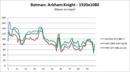 Batmanak 1080p