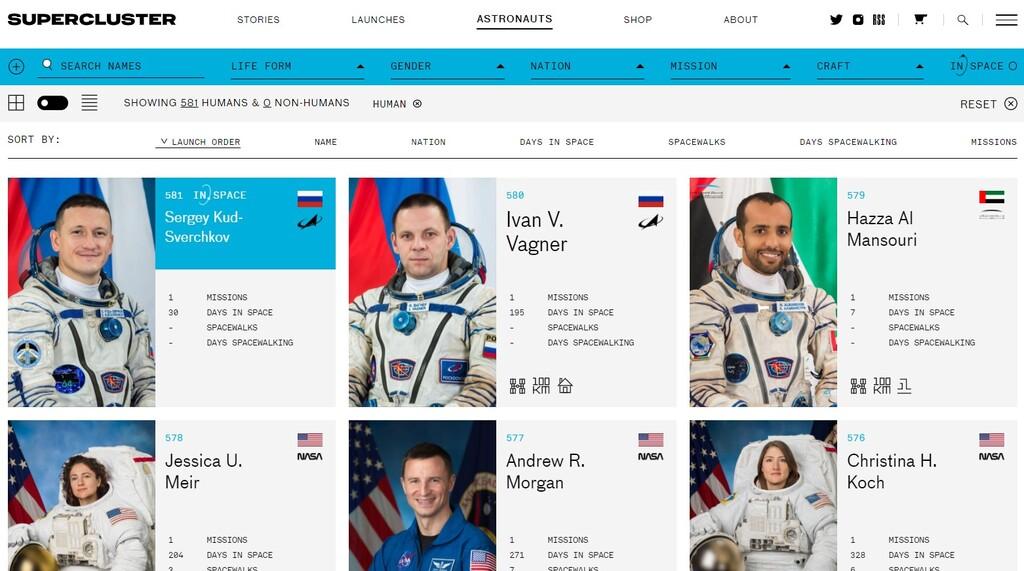 Esta es la más completa base de datos de astronautas (humanos y no) para comparar las exploraciones espaciales y sus protagonistas