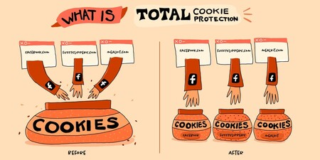 Total Cookie