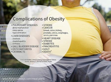 problemas obesidad