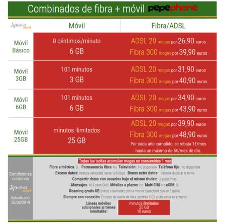 Combinados De Fibra Y Movil Pepephone Agosto 2019