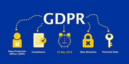 Rgpd Privacidad Datos Union Europea Thumb 728
