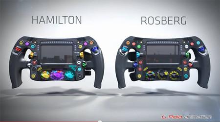 Volante de Lewis Hamilton vs Volante de Nico Rosberg