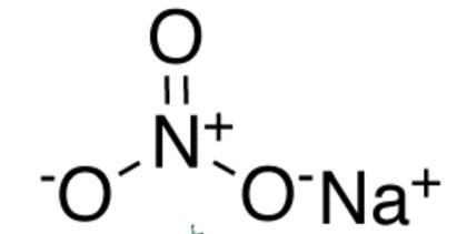 Nitratos y nitritos, más aditivos alimentarios