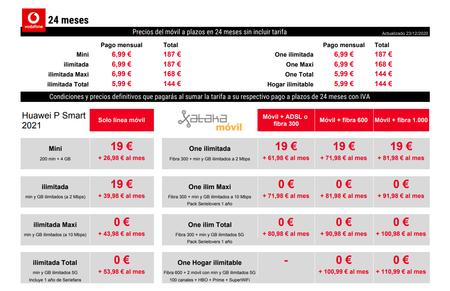 Precios Huawei P Smart 2021a Plazos Con Tarifas Vodafone