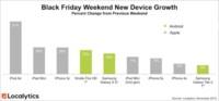 El iPad air recibe un aumento del 50 por ciento en sus ventas durante el Black Friday