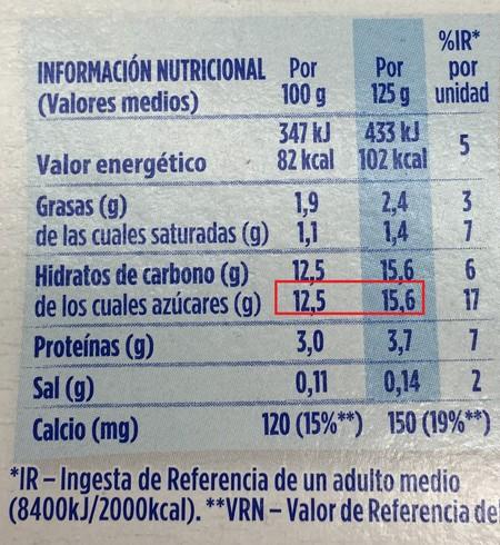 Informacion Nutricional Yogures Sabores