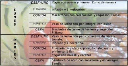 Tu dieta semanal con Vitónica (XVI)