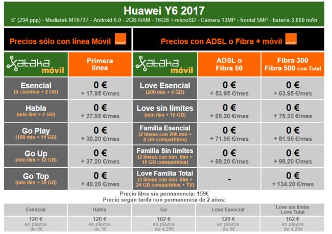 Precios Huawei™ Y6 2017 Con Pago A Plazos Y Tarifas Orange