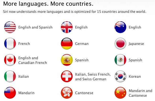 Siri en español en iOS 6