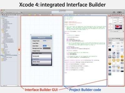 Apple presenta Xcode 4, la nueva versión de su herramienta de desarrollo