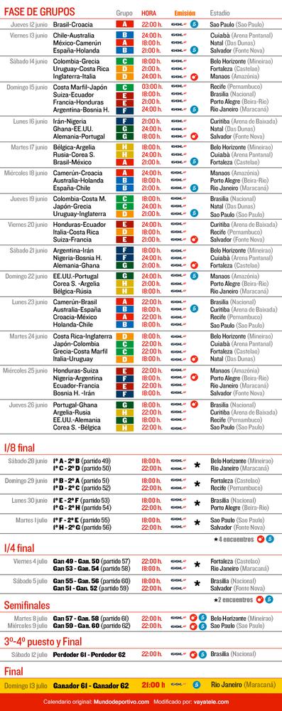 Calendario Mundial Brasil 2014 Emisión en España