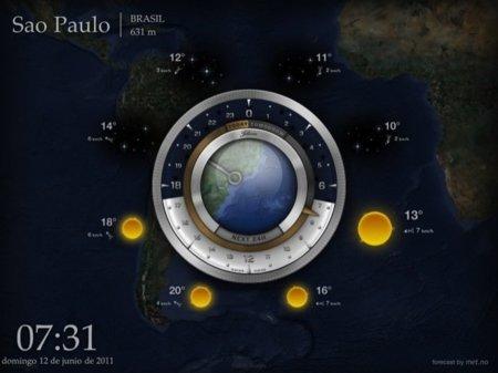 Previsión en Sao Paulo, nótese cómo cambia la fecha de salida y de puesta de sol