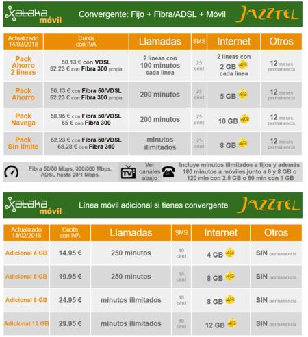 Tarifas Jazztel Tras Subir De Precios En 2018