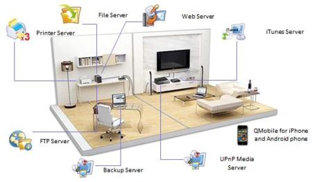 Network Attached Storage (NAS): Qué es, para qué sirve y cuáles son sus características principales