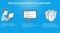 Vetter, trabajando ideas en equipo de manera sencilla