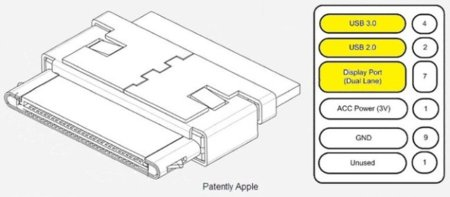 Apple patenta un conector de 30 pines compatible con USB 3 y Thunderbolt