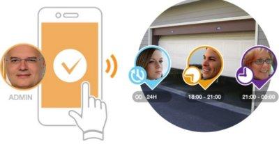 ParkingDoor, abriendo la puerta del garaje desde el smartphone