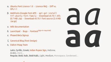 Pon la fuente de Ubuntu en tu web y, de paso, ve todas con ella en Chrome