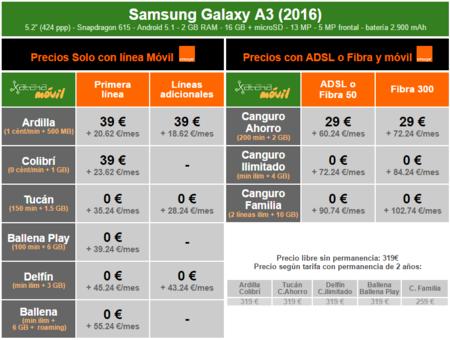 Precios Samsung Galaxy A3 2016 Con Tarifas Orange