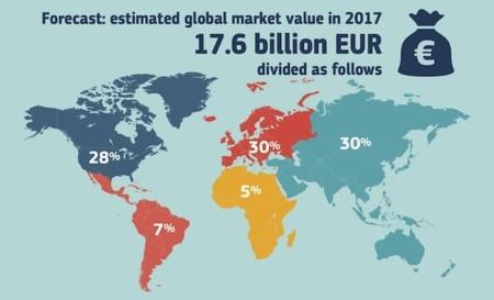 Valor del mercado mHealth en 2017
