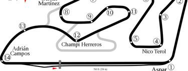 MotoGP Valencia 2018: Horarios y dónde ver las carreras en directo
