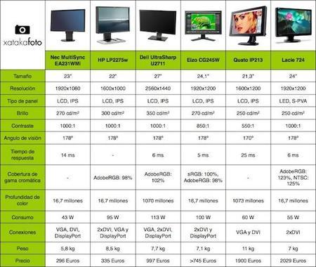comparativa-monitores-iiii.jpg