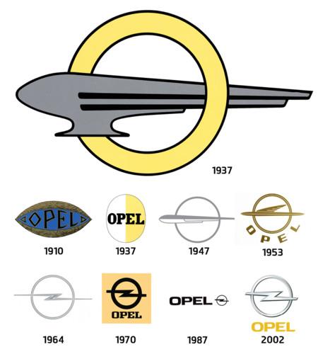 Opel Logos 1937 2002