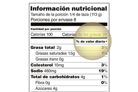 dieta de 2000 kcal para mujer