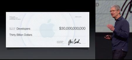 Beneficios para desarrolladores de Apple en 2015