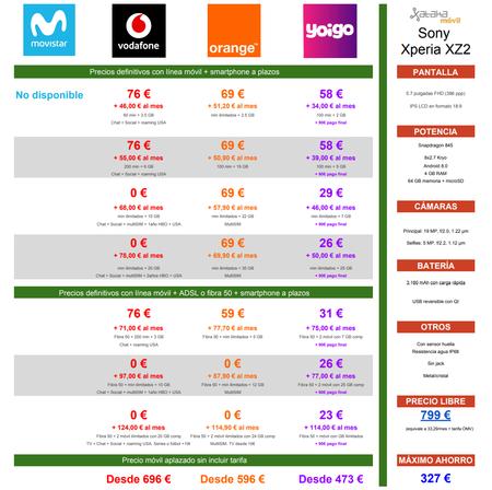 Comparativa Precios Sony Xperia Xz2 A Plazos Con Vodafone Orange Y Yoigo