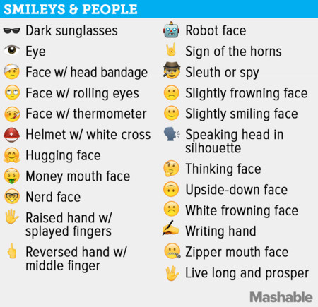 iphone emoji meanings whatsapp para android a 241 ade nuevos emojis 11821